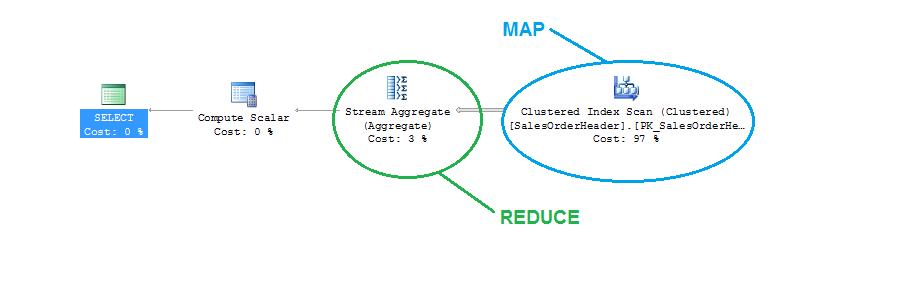 map-reduceqp